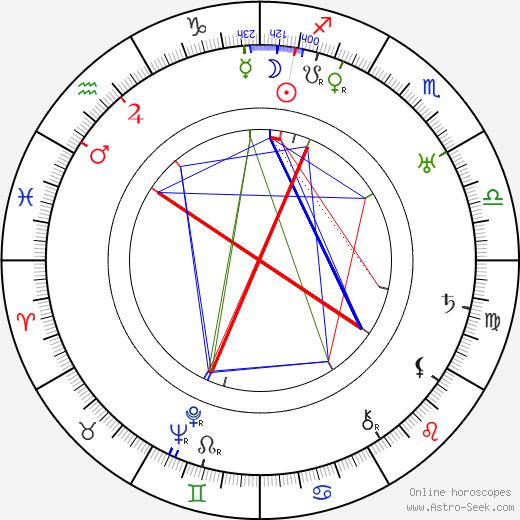 Aarne Laitakari astro natal birth chart, Aarne Laitakari horoscope, astrology