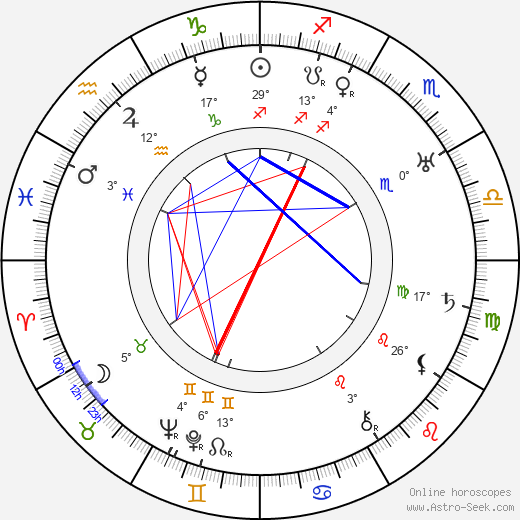 Frances Goodrich birth chart, biography, wikipedia 2019, 2020