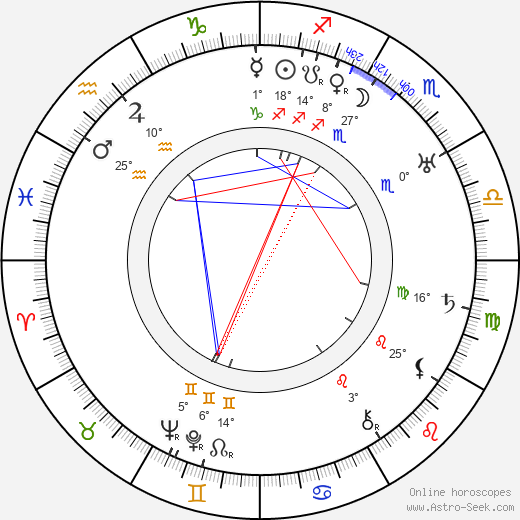 George Merritt birth chart, biography, wikipedia 2018, 2019
