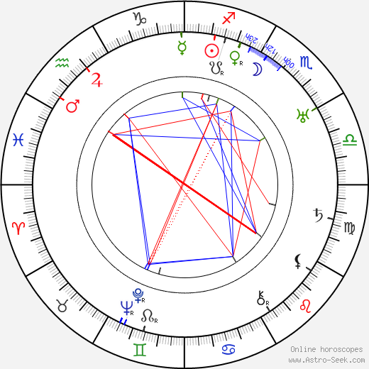 George Merritt astro natal birth chart, George Merritt horoscope, astrology