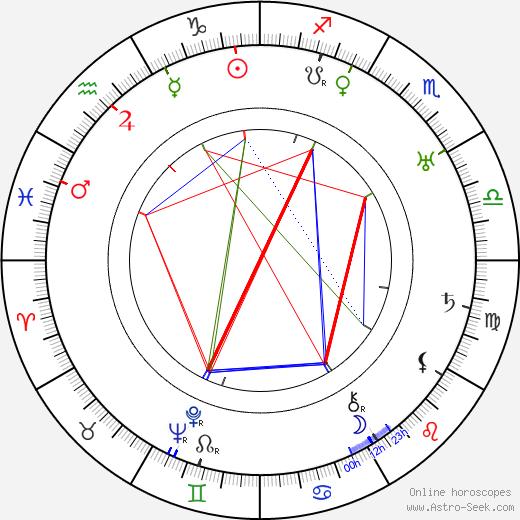 Gösta Ekman astro natal birth chart, Gösta Ekman horoscope, astrology