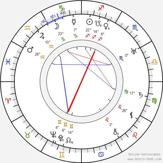Jack Trevor birth chart, biography, wikipedia 2019, 2020