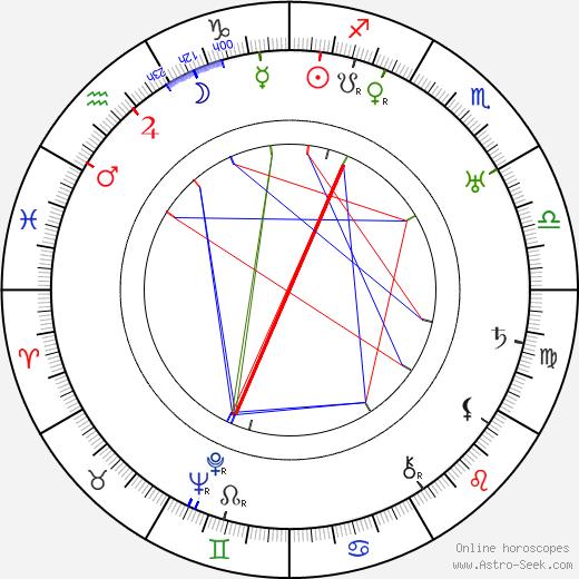 Jack Trevor astro natal birth chart, Jack Trevor horoscope, astrology