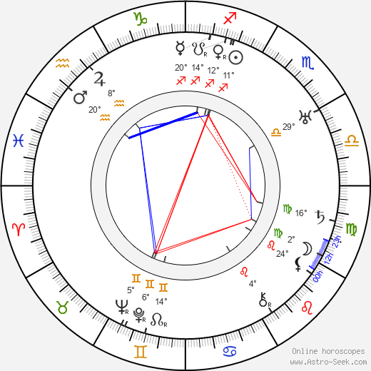 Luray Huntley birth chart, biography, wikipedia 2019, 2020