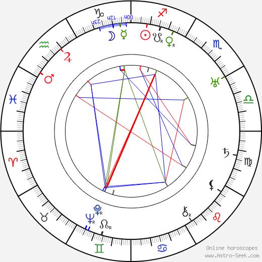 Marc Connelly tema natale, oroscopo, Marc Connelly oroscopi gratuiti, astrologia