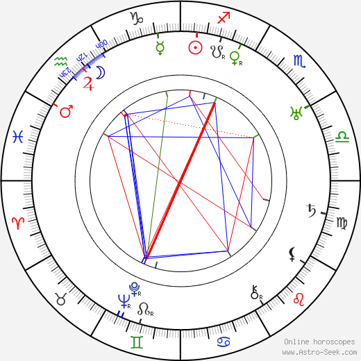 Rudy Bowman astro natal birth chart, Rudy Bowman horoscope, astrology