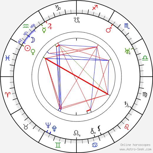 Edward Arnold astro natal birth chart, Edward Arnold horoscope, astrology
