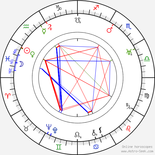 Gabrielle Doulcet astro natal birth chart, Gabrielle Doulcet horoscope, astrology