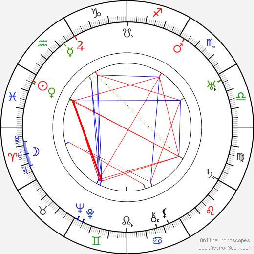 Kazimierz Opaliński tema natale, oroscopo, Kazimierz Opaliński oroscopi gratuiti, astrologia