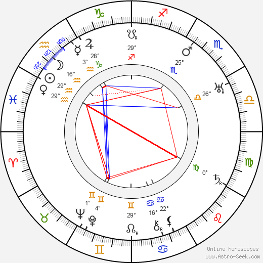 Lauri Haarla birth chart, biography, wikipedia 2019, 2020