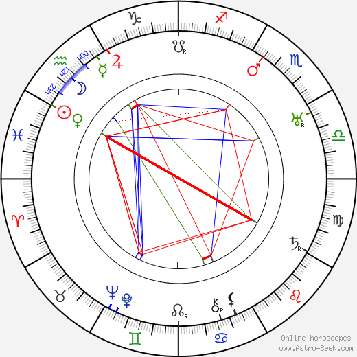 Lauri Haarla astro natal birth chart, Lauri Haarla horoscope, astrology