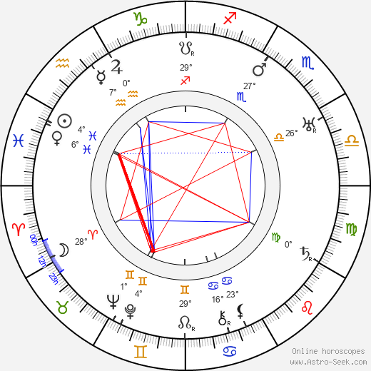 Liběna Odstrčilová birth chart, biography, wikipedia 2019, 2020