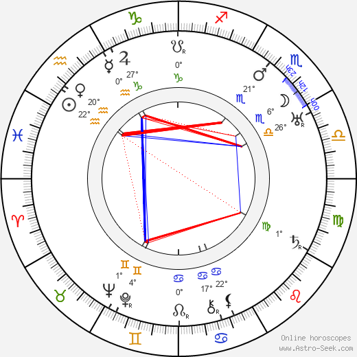 Richard Kubla birth chart, biography, wikipedia 2018, 2019