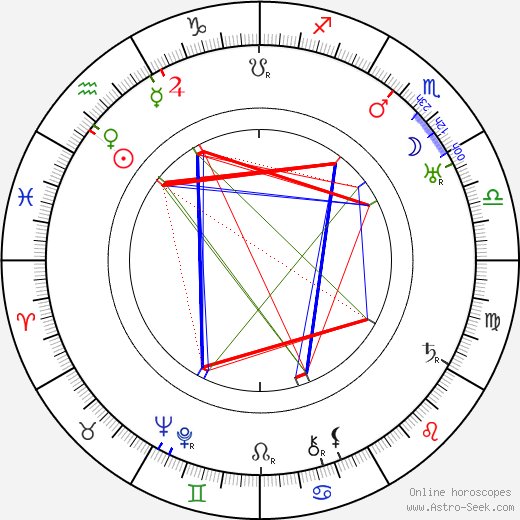 Richard Kubla astro natal birth chart, Richard Kubla horoscope, astrology