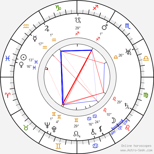 Edmund Lowe birth chart, biography, wikipedia 2019, 2020