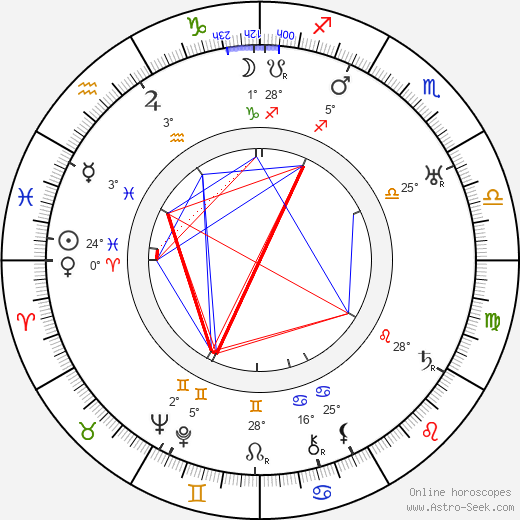 Elmer Clifton birth chart, biography, wikipedia 2017, 2018