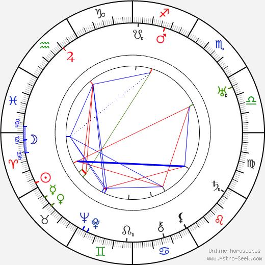 Art Acord tema natale, oroscopo, Art Acord oroscopi gratuiti, astrologia