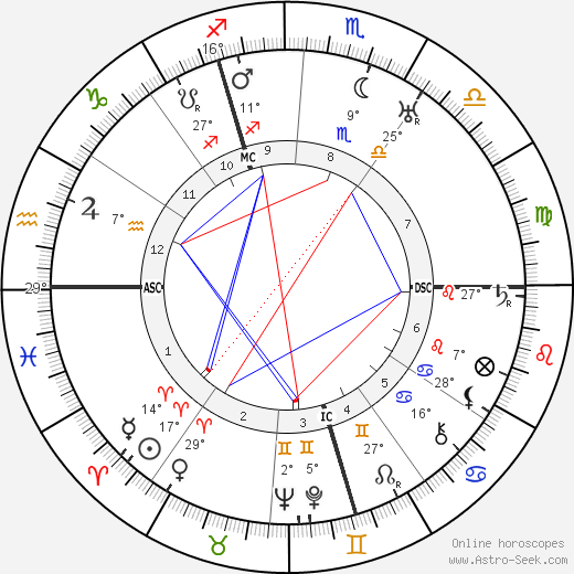 Jacques Carlu birth chart, biography, wikipedia 2018, 2019
