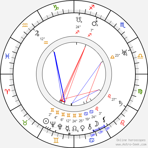 Herbert Marshall birth chart, biography, wikipedia 2020, 2021