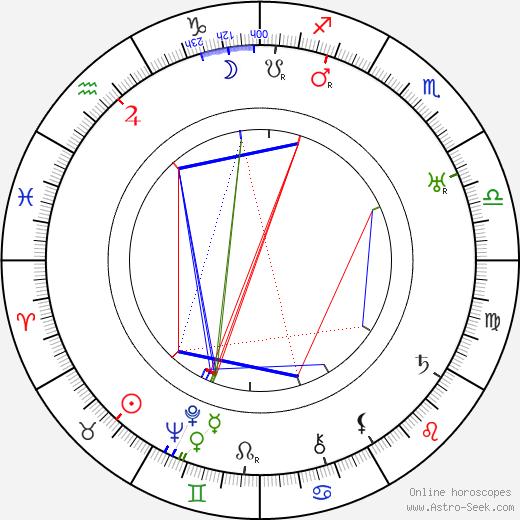 John Meehan tema natale, oroscopo, John Meehan oroscopi gratuiti, astrologia