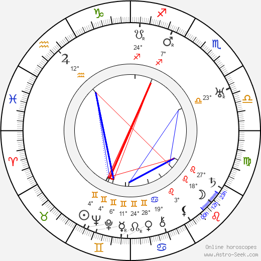 Kaija Suonio birth chart, biography, wikipedia 2019, 2020