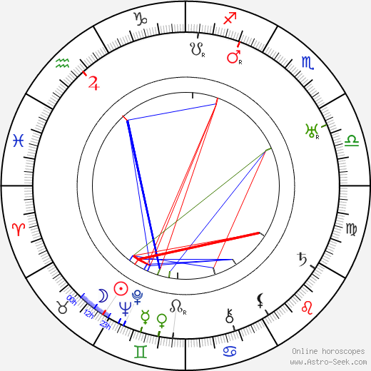 Mary Charleson tema natale, oroscopo, Mary Charleson oroscopi gratuiti, astrologia