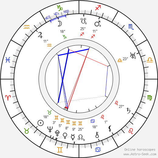Paul Rochin birth chart, biography, wikipedia 2019, 2020