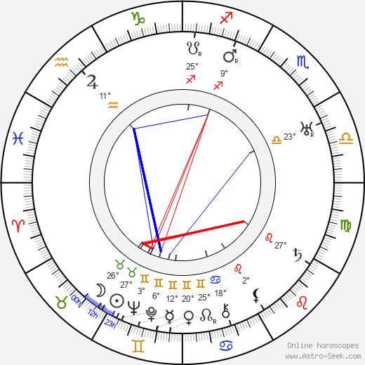 Ward Crane birth chart, biography, wikipedia 2019, 2020