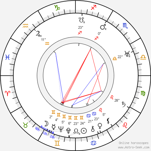 Ivy Close birth chart, biography, wikipedia 2019, 2020