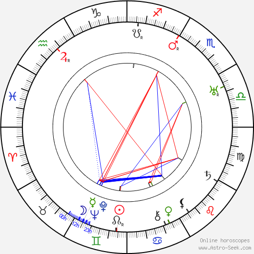 Ivy Close astro natal birth chart, Ivy Close horoscope, astrology