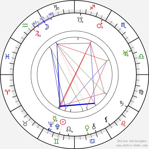 Paul Barge tema natale, oroscopo, Paul Barge oroscopi gratuiti, astrologia
