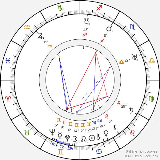 Stan Laurel birth chart, biography, wikipedia 2018, 2019