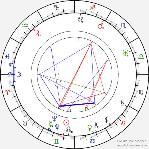 William A. Seiter birth chart, William A. Seiter astro natal horoscope, astrology