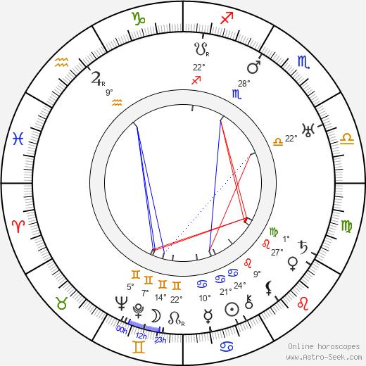 Clyde De Vinna birth chart, biography, wikipedia 2019, 2020