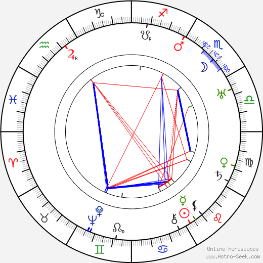 Tom O'Brien birth chart, Tom O'Brien astro natal horoscope, astrology