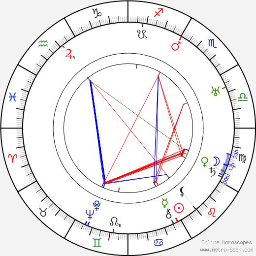 Verna Felton astro natal birth chart, Verna Felton horoscope, astrology