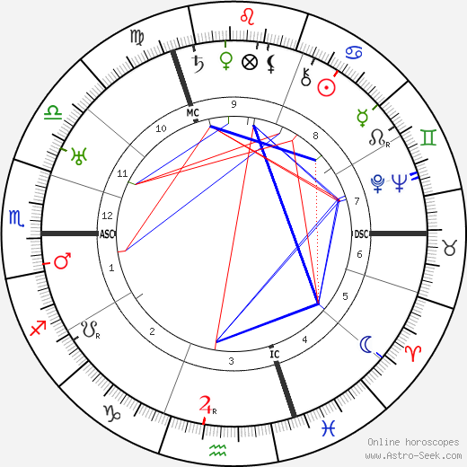 Walter Hasenclever astro natal birth chart, Walter Hasenclever horoscope, astrology