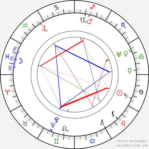 Barney McGill astro natal birth chart, Barney McGill horoscope, astrology