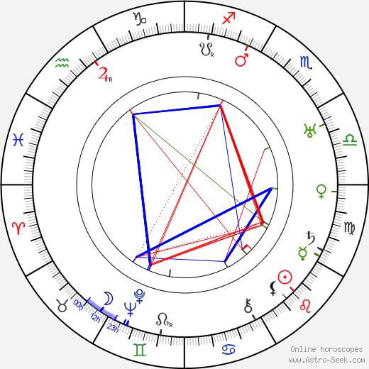 Beatrice Van astro natal birth chart, Beatrice Van horoscope, astrology