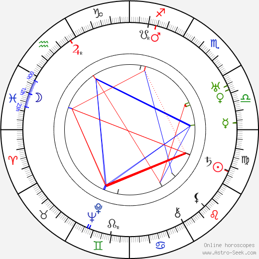 Emil Autere astro natal birth chart, Emil Autere horoscope, astrology