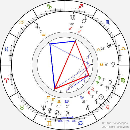 Frank Oliveras birth chart, biography, wikipedia 2019, 2020