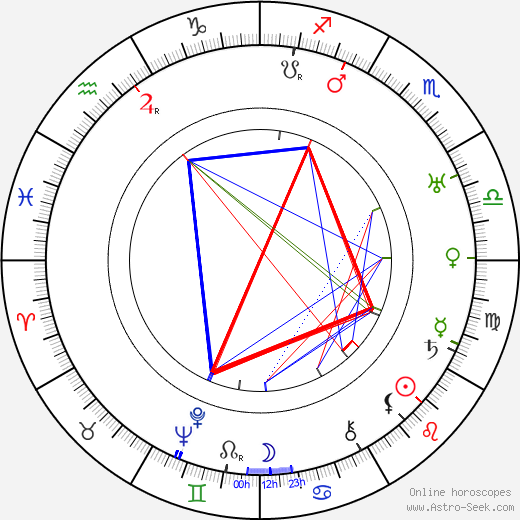 Frank Oliveras birth chart, Frank Oliveras astro natal horoscope, astrology