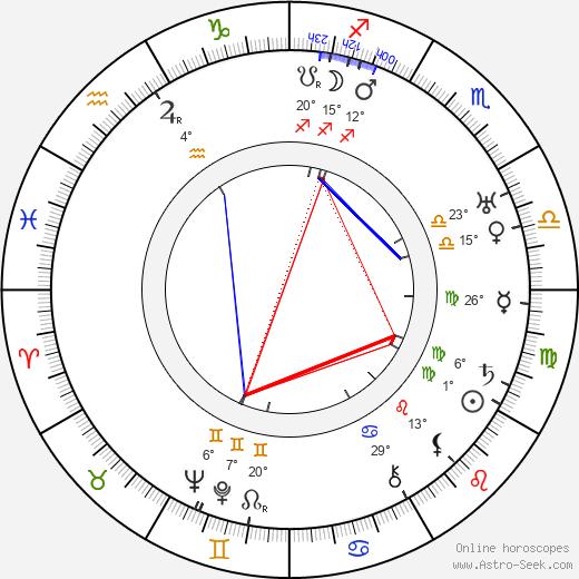 Jean Rhys tema natale, biography, Biografia da Wikipedia 2020, 2021