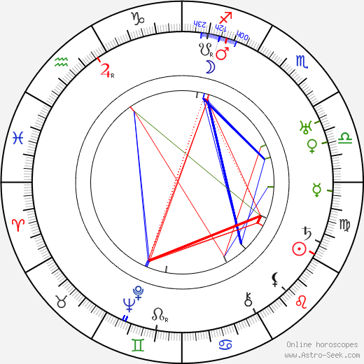 Jean Rhys tema natale, oroscopo, Jean Rhys oroscopi gratuiti, astrologia