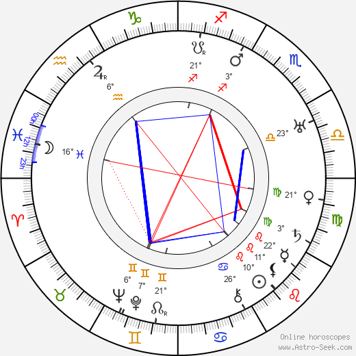 Konstantin Melnikov birth chart, biography, wikipedia 2019, 2020