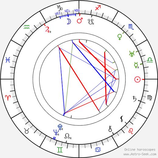 Harry Joe Brown astro natal birth chart, Harry Joe Brown horoscope, astrology