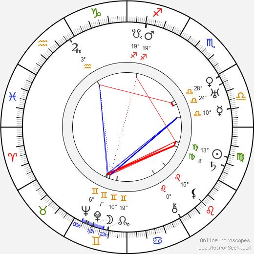 Jack Mower birth chart, biography, wikipedia 2019, 2020