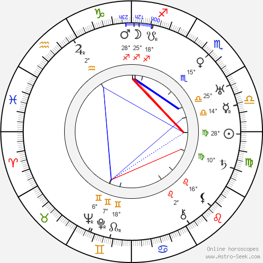James P. Hogan birth chart, biography, wikipedia 2019, 2020