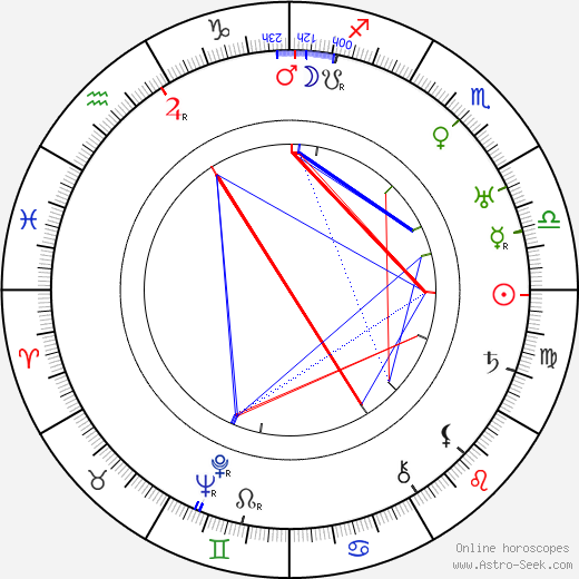 James P. Hogan astro natal birth chart, James P. Hogan horoscope, astrology