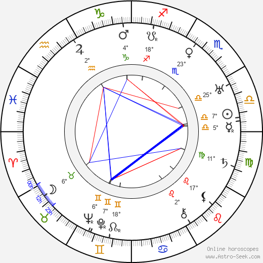 Lewis Seiler birth chart, biography, wikipedia 2019, 2020
